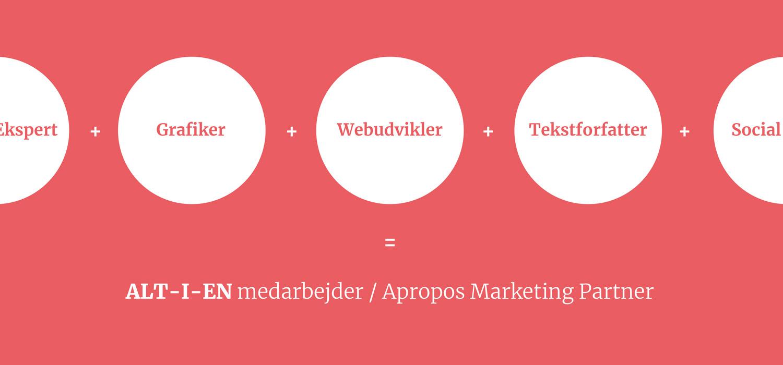 Apropos Marketing Partner - Ekstern marketingafdeling