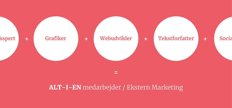 Ekstern Marketing Aalborg