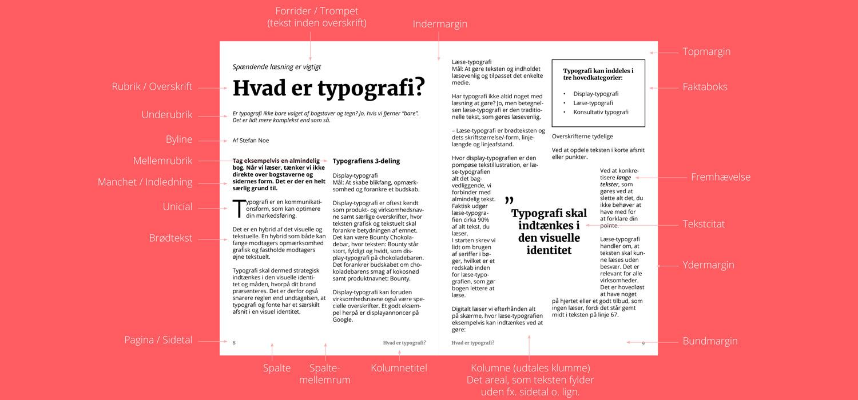 Sådan læser vi - hvad er typografi?